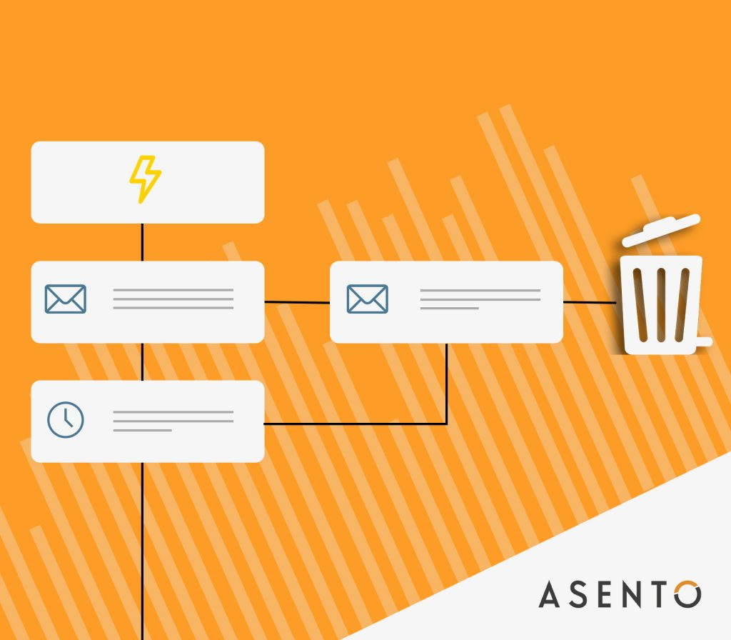 E-mail marketing oprydning